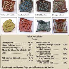 Ceramics monthly MXS Shino glaze with colorants
