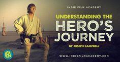 Understanding The Hero's Journey by Joseph Campbell