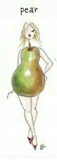 Female  body  type  pear