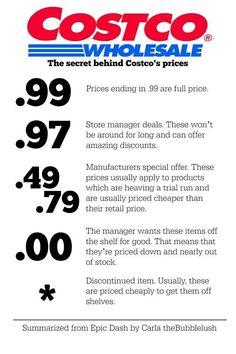 Costco guide