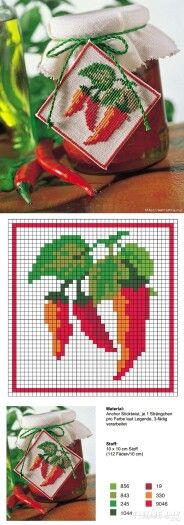 I hate the style here, but the general idea would work for Christmas gifts. A small cross-stitched ornament and canned item. Cross Stitch Fruit, Cross Stitch Kitchen, Beaded Cross Stitch, Cross Stitch Flowers, Cross Stitch Charts, Cross Stitch Designs, Cross Stitch Embroidery, Cross Stitch Patterns, Diy Broderie