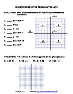 Seventh Grade by Gary Soto Multiple Choice Test and