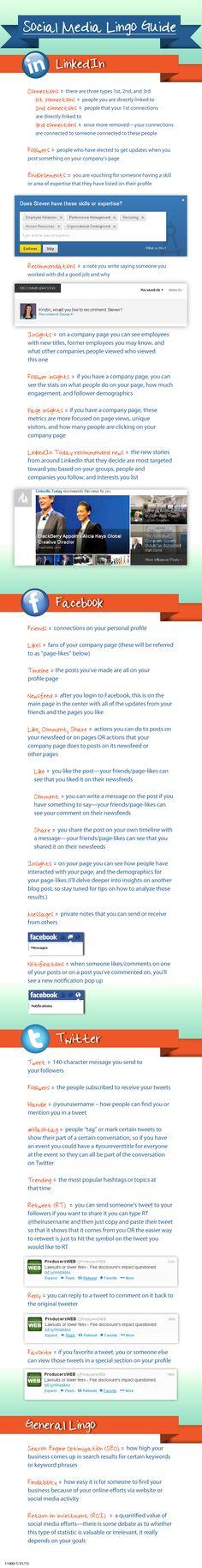 Social Media Lingo Guide #socialmedia #twitter #facebook