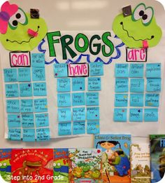 Step into Grade with Mrs. Lemons: Frogs and Addition- Step into Grade with Mrs. Lemons: Frogs and Addition Step into Grade with Mrs. Lemons: Frogs and Addition - Student Teaching, Teaching Science, Teaching Reading, Reading Art, Reading Time, Science Education, Guided Reading, Frog Activities, Reading Activities