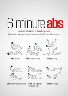 6-Minute Abs Flatter Stomach Workouts, Workout For Flat Stomach, Ab Workout At Home, Ab Workout Men, 8 Week Workout Plan, Workout Challenge, At Home Workouts, Easy Ab Workout, Gym Workouts
