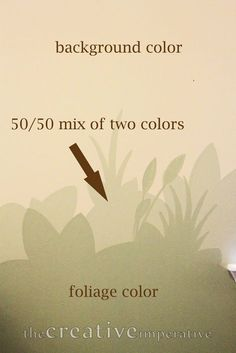 Tips and tricks for painting a wall mural. - The Creative Imperative: Simple Jungle Mural: Some Tips and Tricks