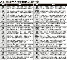 日本全国「あぶない地名」この漢字が入っていたら要注意!災害の記憶をいまに伝える