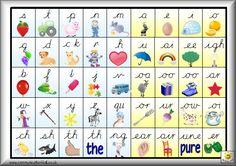 44 Phoneme Chart in Cursive