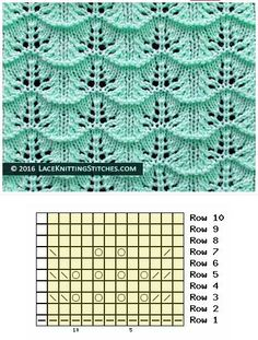 Knitted Lace Pattern. (Chart No 23) Multiple of 12 sts, + 1.
