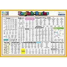 Amazon | 2枚セット LearnEASY 平面図形 & 立体図形バイリンガルポスター 1枚でわかる!算数ポスター | すうじ・図形・計算 | おもちゃ Periodic Table, Baby Kids, Bullet Journal, Words, Periodic Table Chart, Horse