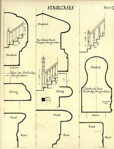 Mouldings of the Tudor period : a portfolio of ...