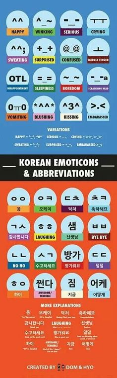 Educational infographic : ^_^ ㅎ_ㅎ Korean emoticons infographic, EDUCATİON, Educational infographic & data visualisation ^_^ ㅎ_ㅎ Korean emoticons infographic Korean Words Learning, Korean Language Learning, Spanish Language, Italian Language, Japanese Language, French Language, Learning Spanish, German Language, How To Speak Korean
