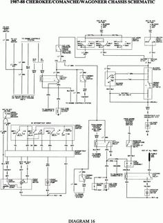Wiring diagram for 1995 jeep grand cherokee laredo jeep cherokee cool jeep 2017 ac electrical troubleshooting jeep cherokee forum cherokee check more at asfbconference2016