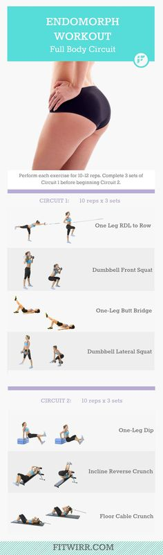 Pear shape or apple shape exercise plan. Lose weight and slim down. #exercise #endomorph #loseweight