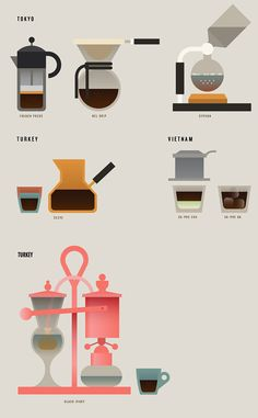 this isn't happiness™ (Coffee around the world), Peteski