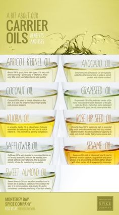 [ Info: Carrier Oils ~ Types and Uses ] A little information about our Carrier Oils and their use in scrubs, exfoliants, and massage.