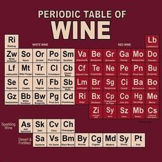 """63 Likes, 8 Comments - Bond with James (@bondwithjames) on Instagram: """"So much joy to choose from! #periodictable #wine """""""