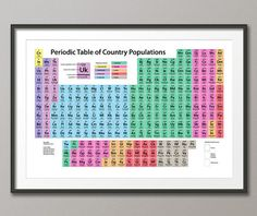 PERIODIC TABLE OF COUNTRY POPULATIONS, ART PRINT, VIA ETSY.