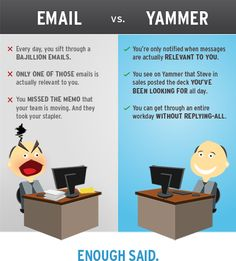 Email Vs Yammer - recommended by Melissa Libby