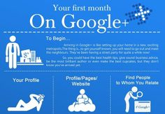 Beginners Guide to Google Plus - Plus Your Business