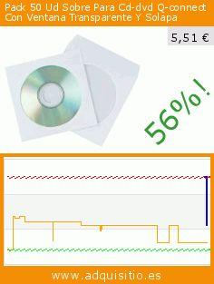 Pack 50 Ud Sobre Para Cd-dvd Q-connect Con Ventana Transparente Y Solapa (Productos de oficina). Baja 56%! Precio actual 5,51 €, el precio anterior fue de 12,45 €. https://www.adquisitio.es/otros/pack-50-ud-sobre-cd-dvd-q