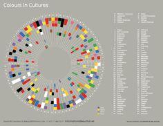 what colors mean across 10 cultures