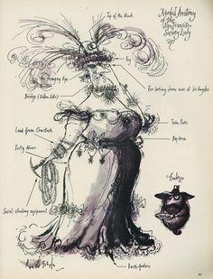 Morbid Anatomy of the San Francisco Society Lady, Ronald Searle Ronald Searle Cultural Estate ltd http://www.ronaldsearleculturalestate.com/