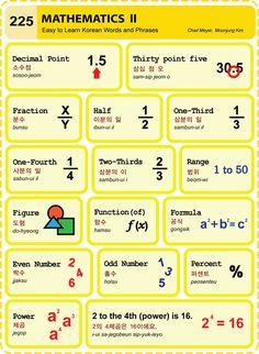 물음표 느낌표 ... 마침표™ 그리고 예향(睿響) Easy to Learn Korean Language 221 ~ 230