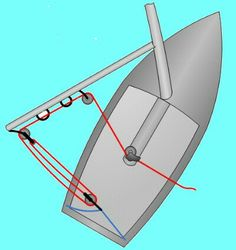 Sailing dinghy mainsheet rigging blocks reefing a sail rigging a sailing dinghy how to rig a sailing dinghy guide reefing sails mainsail rigging and sheeting systems dinghy gooseneck how to rig a mainsheet Dinghy Sailboat, Sailing Dinghy, Sailing Yachts, Naval, Small Boats, Boat Plans, Wooden Boats, Boat Building, Tall Ships
