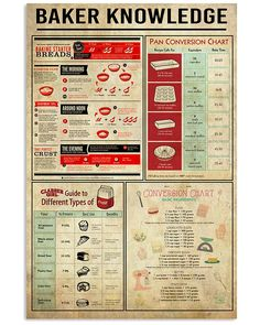Baking Baker Knowledge Poster shirts, apparel, posters are available at TeeAvan. Baking Tips, Baking Recipes, Baking Hacks, Kitchen Cheat Sheets, Useful Life Hacks, No Cook Meals, Food Hacks, Just In Case, Helpful Hints