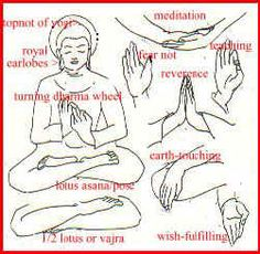 asanas and their meaning | The languageof gestures or mudra s derives from ancient priestly signs ...