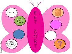 Butterfly EET Sort! (Companion activity to be used with the EET)