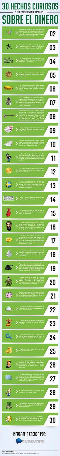 29 curiosidades sobre el dinero que tal vez desconozcas. #infografía #dinero #money
