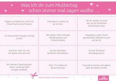 Glückskekse zum Muttertag basteln ✰ miomodo Blog: DIY, Basteln, Verpacken & Verschenken ✰ www.miomodo.de ✰ Folge uns auf Instagram: @miomodo
