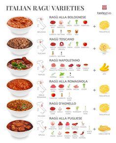 Gourmet Recipes, Pasta Recipes, Cooking Recipes, Fabulous Foods, International Recipes, Food Hacks, Italian Recipes, Food To Make, Food Porn