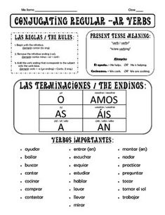 This is a simple handout describing how to conjugate regular Spanish -AR verbs in the present tense, including a table of the endings as well as a list of common regular -AR verbs.