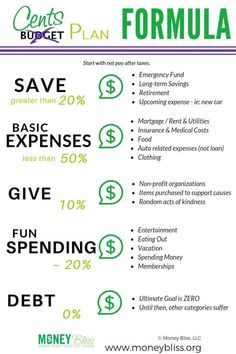 money management personal finance Simple guide to budgeting using percentages. This method is better than the rule because you will reach financial freedom faster. Get out of debt. All with a simple budget template. The Plan, How To Plan, Ways To Save Money, Money Tips, Money Saving Tips, Money Plan, Financial Peace, Financial Tips, Financial Planning