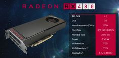 The all new Nvidia Titan X's cheap rival:Rx-480. Which one should we buy?