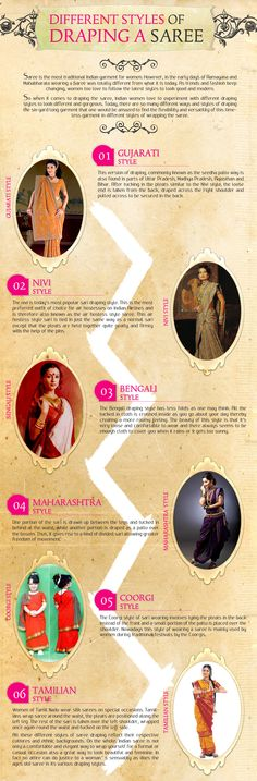 Different Styles of Draping Saree In Different States