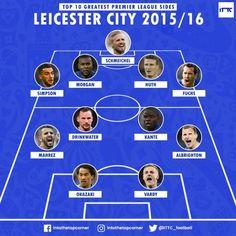 Premier Football, Football Tactics, England Top, English Premier League, Leicester, Soccer, Foxes, City, Stylish