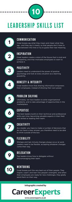 10 Crucial Leadership Skills Infographic - Business Management - Ideas of Business Management - If you work on these crucial leadership skills and strive to continually improve yourself youll be able to drive both yourself and your team to success! Leadership Skills List, Leadership Abilities, List Of Skills, Leadership Coaching, Leadership Roles, Quality Of Leadership, Student Leadership, Educational Leadership, Effective Leadership Skills