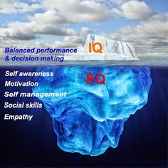 What are some important qualities that good leaders have? Self awareness, empathy, and understanding other people's perspectives are important aspects to leadership that are often overlooked. Social Work, Social Skills, Intelligence Quotes, Self Awareness, Emotional Awareness, Self Improvement, Karaoke, Mindfulness, Feelings