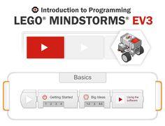 LEGO Mindstorms EV3 training