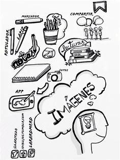Visual thinking IM Easy Doodles Drawings, Simple Doodles, Formation Management, Visual Note Taking, Visual Thinking, Note Doodles, Visual Learning, Sketch Notes, Flipped Classroom