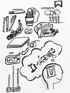 Mi proceso en Visual Thinking  en papel y en digital.