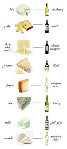 Guía práctica del queso y vino