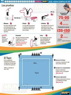 Gimnasia Rítmica Río 2016
