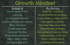Free growth mindset poster.