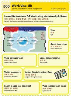 500 Work Visa (II)