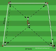 How to Function within a Formation - drill progression (Running Interval Soccer style drill Soccer Passing Drills, Soccer Practice Drills, Football Coaching Drills, Soccer Training Drills, Soccer Drills For Kids, Soccer Workouts, Soccer Skills, Youth Soccer, Soccer Tips